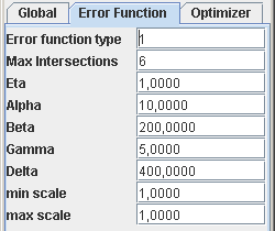Error Function Options